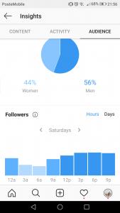 Insight follower Instagram